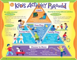 Kid's Activity Pyramid