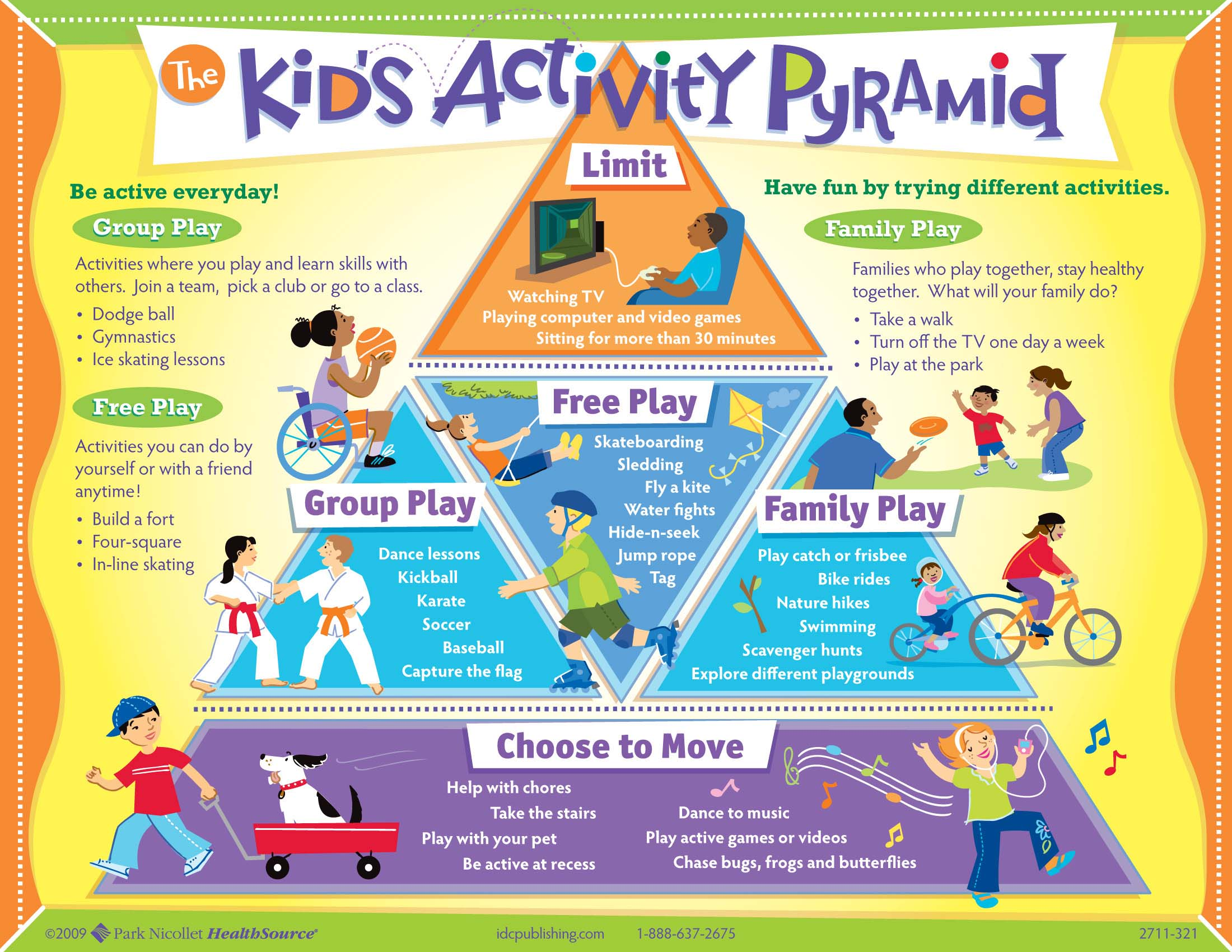 Healthy Bodies and Minds | Gosnells Primary School